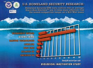Steril-Aire U.S. Homeland Security Research